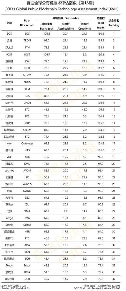 lista degli scambi crypto cinesi