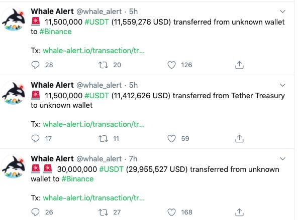 Afflusso di USDT da Tether Treasury