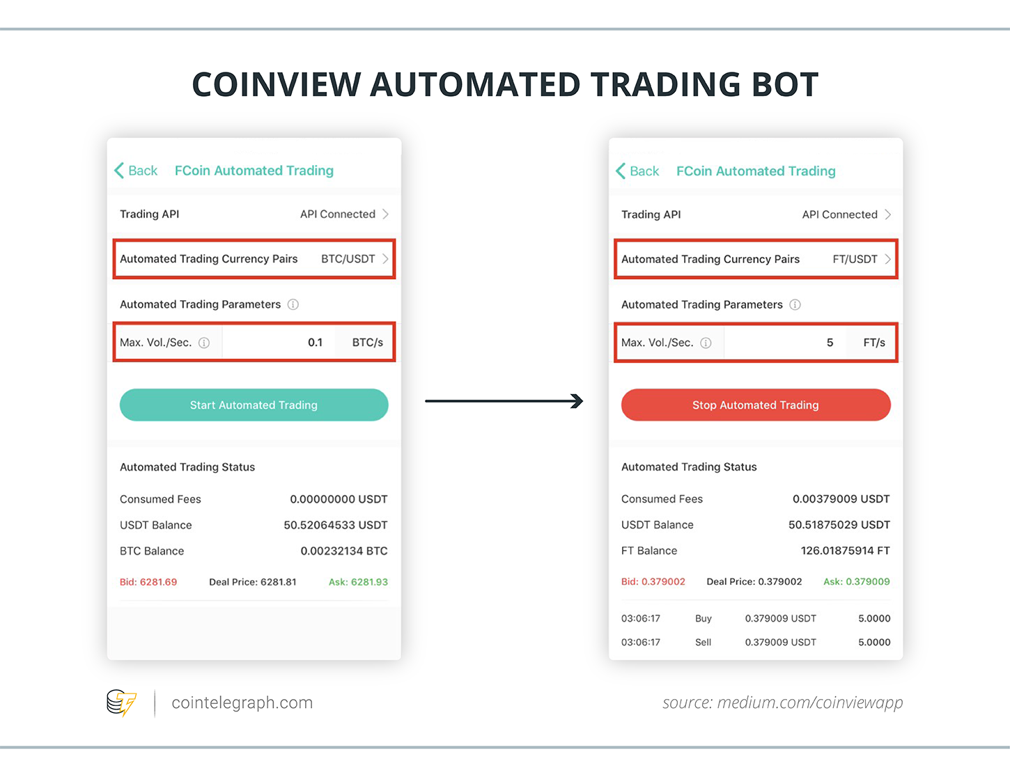 COINVIEW AUTOMATED TRADING BOT
