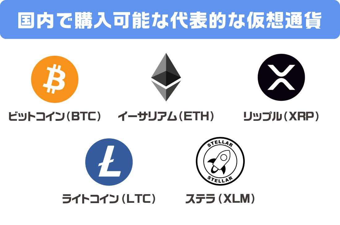 日本国内で購入可能な仮想通貨一覧