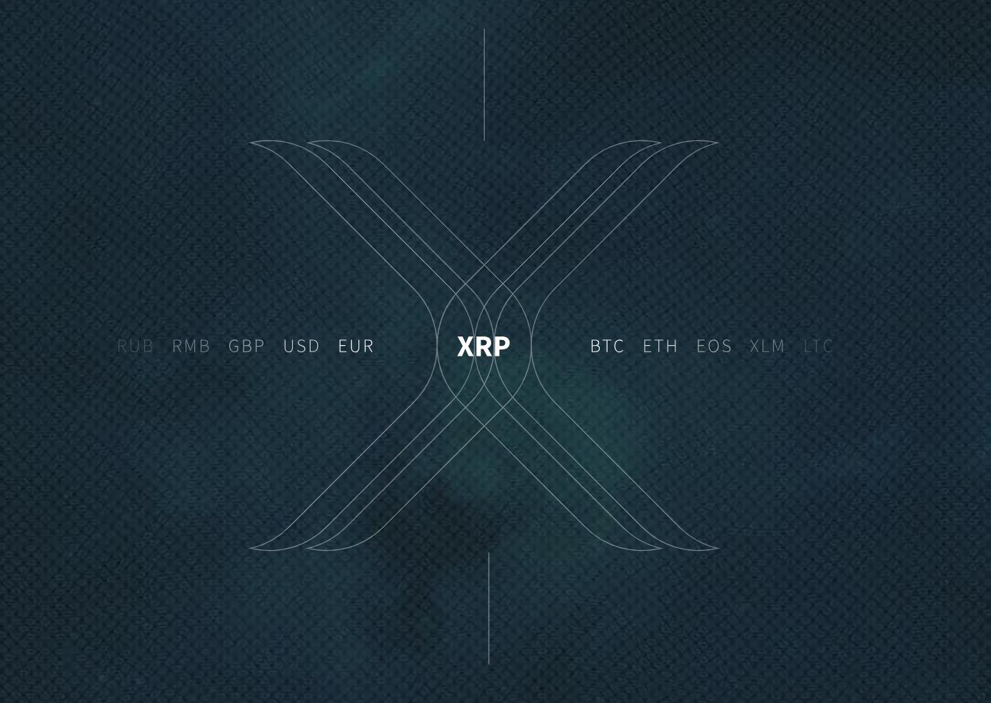 XRPUnitedでのリップル取引ペア