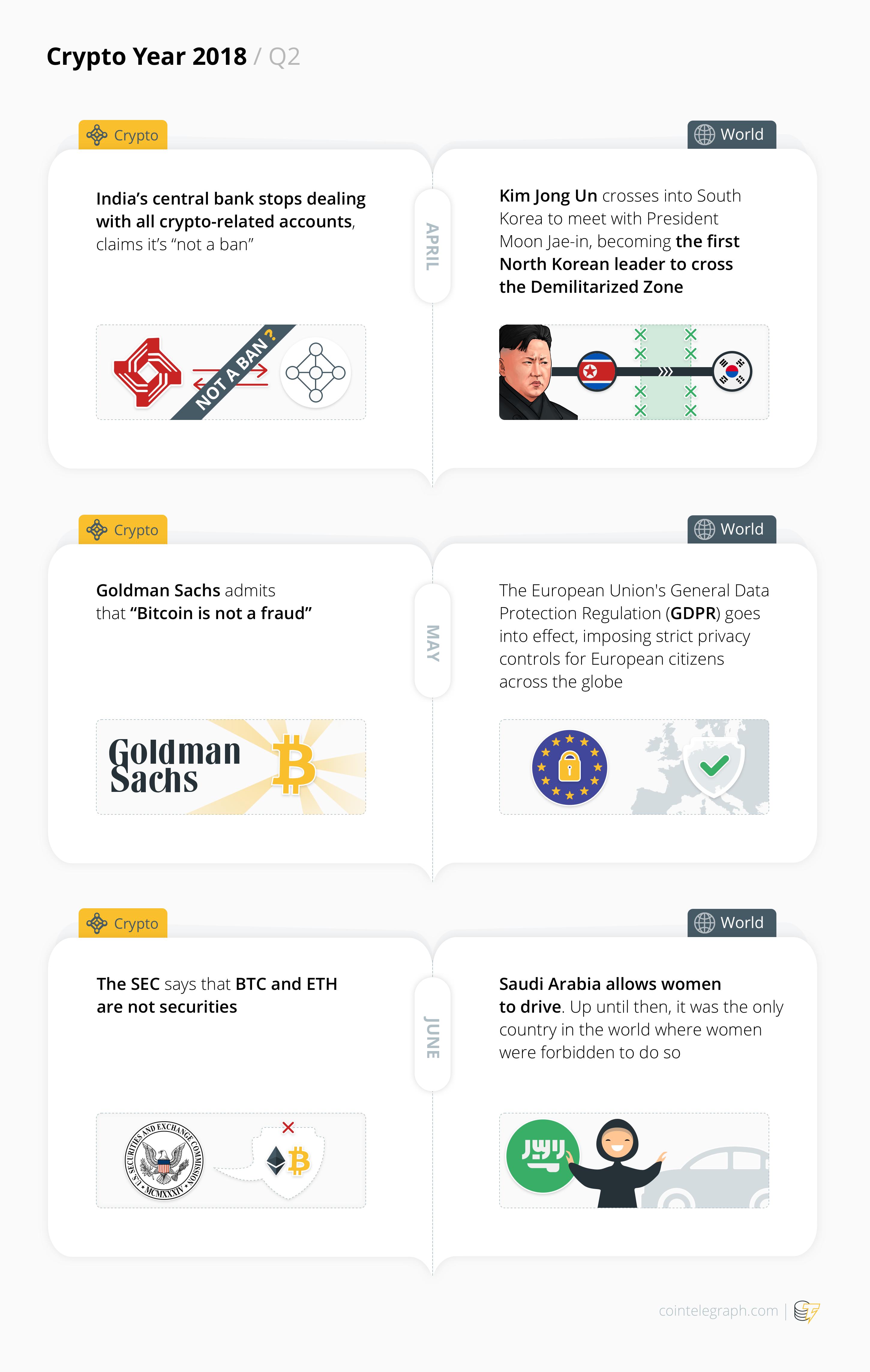 Crypto Year 2018 / Q2