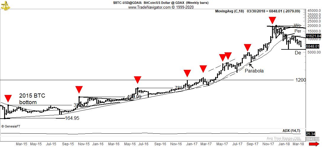 Crypto Currencies Blockchain Company