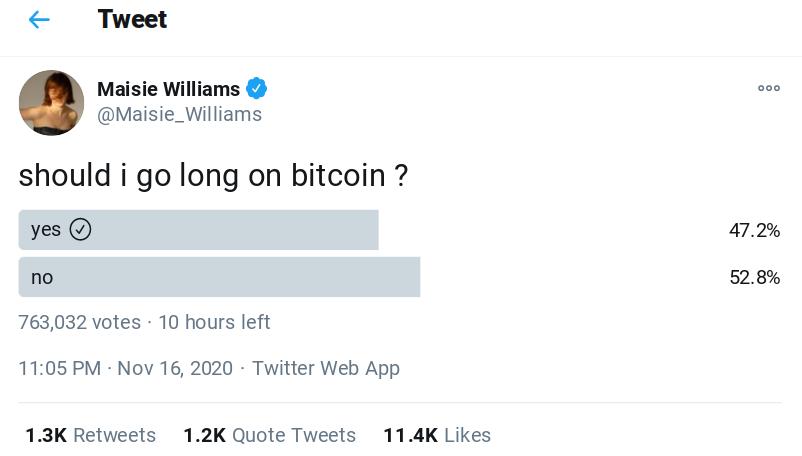Maisie Williams, sondaggio su Twitter