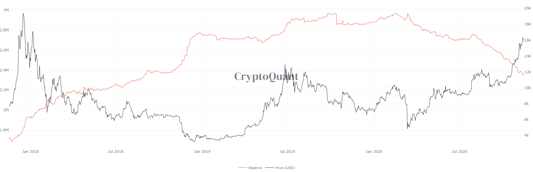 btc bitcoin exchange geriausia vieta prekiauti bitcoin