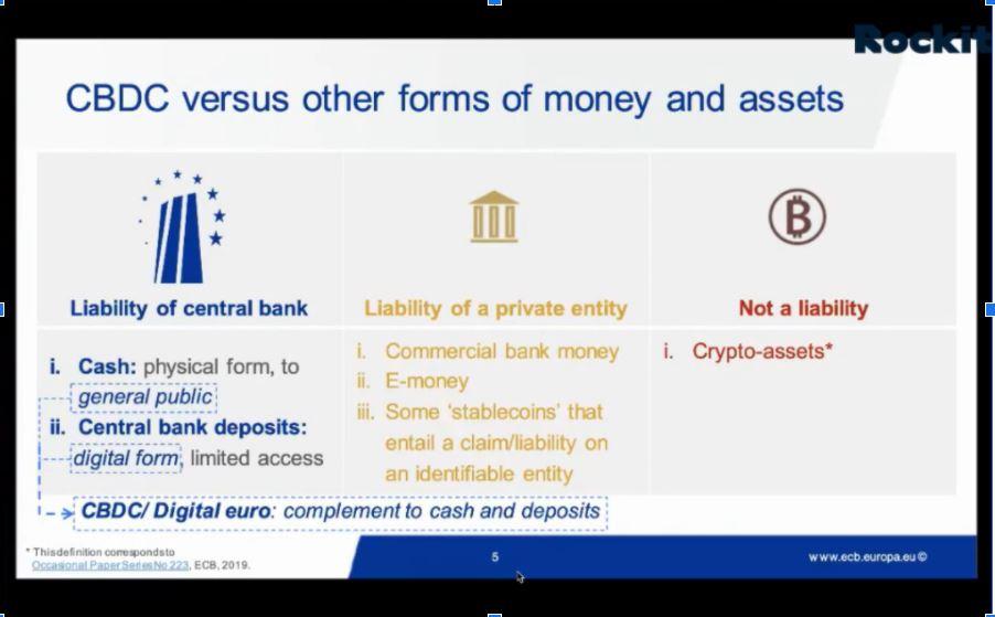 Fonte: presentazione di Austėja Šostakaitė per Upgrading Money to the Digital Age