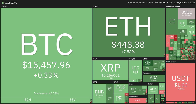 Panoramica dei prezzi nel mercato crypto