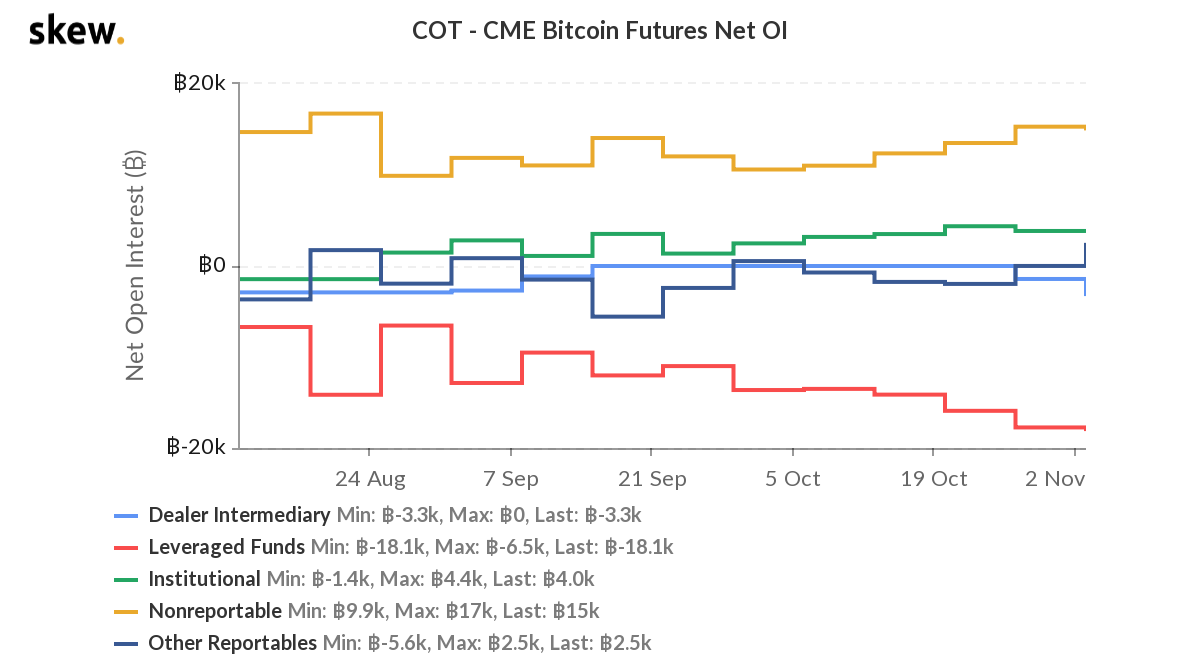 Cointelegraph Markets