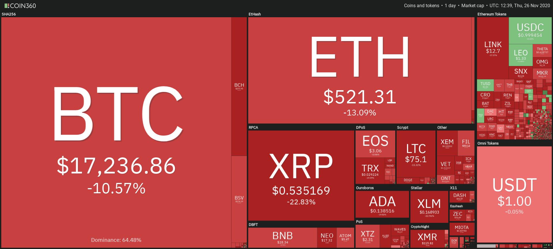 bitcoin trader specchio)
