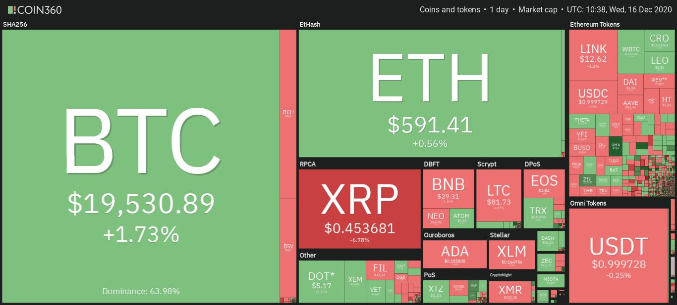 Panoramica giornaliera dei mercati crypto