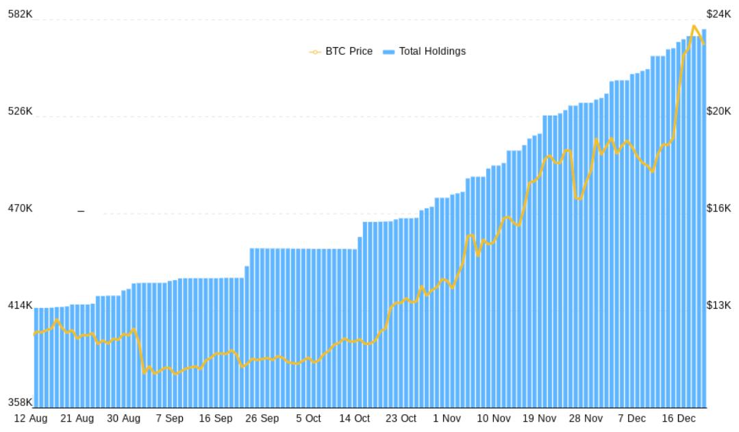 Kemerleri bağlayın: Bu 4 temel Bitcoin metriği traderların tavırlarını belirledi 12