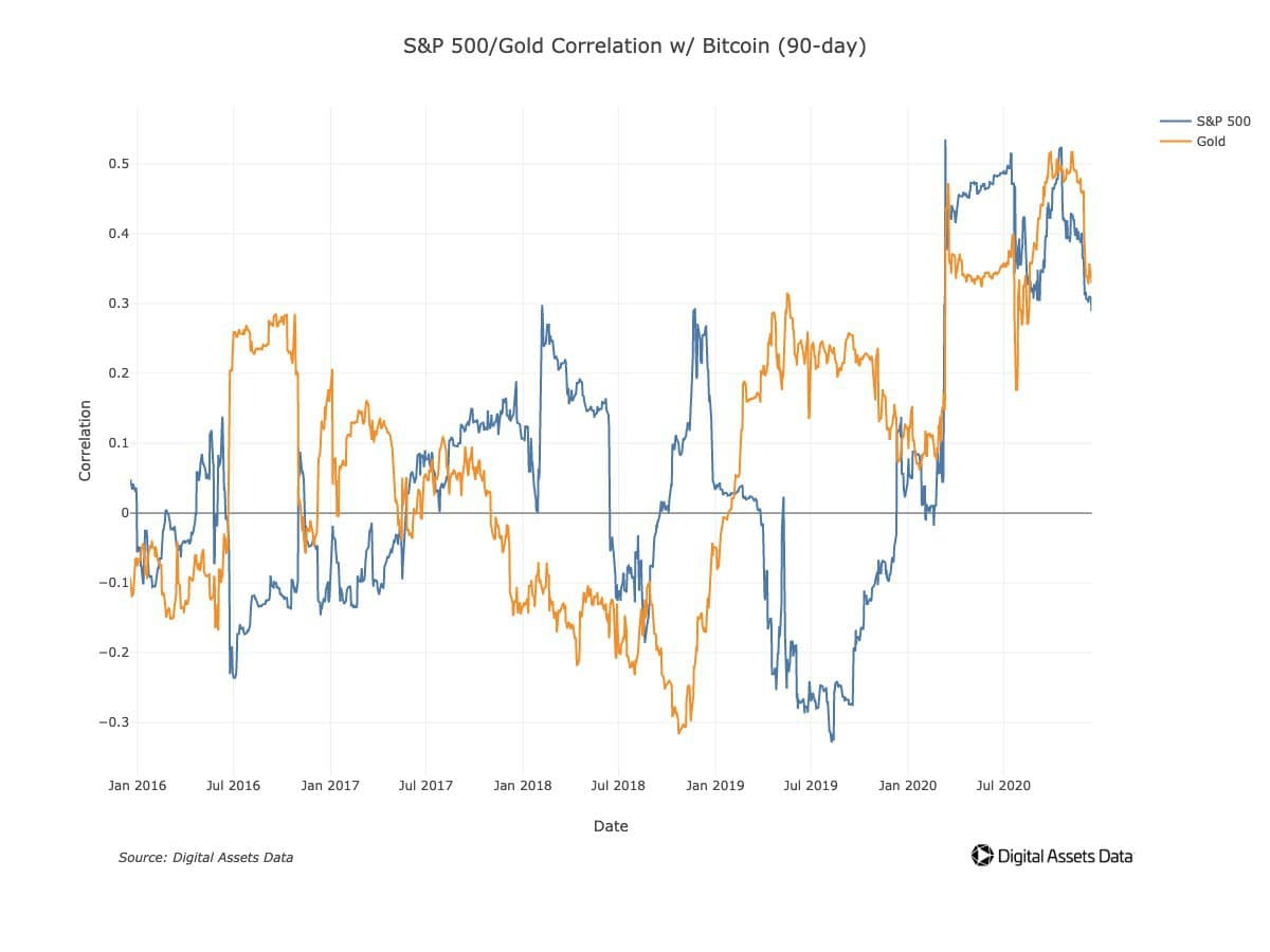 bitcoin prekiauja gera ar bloga