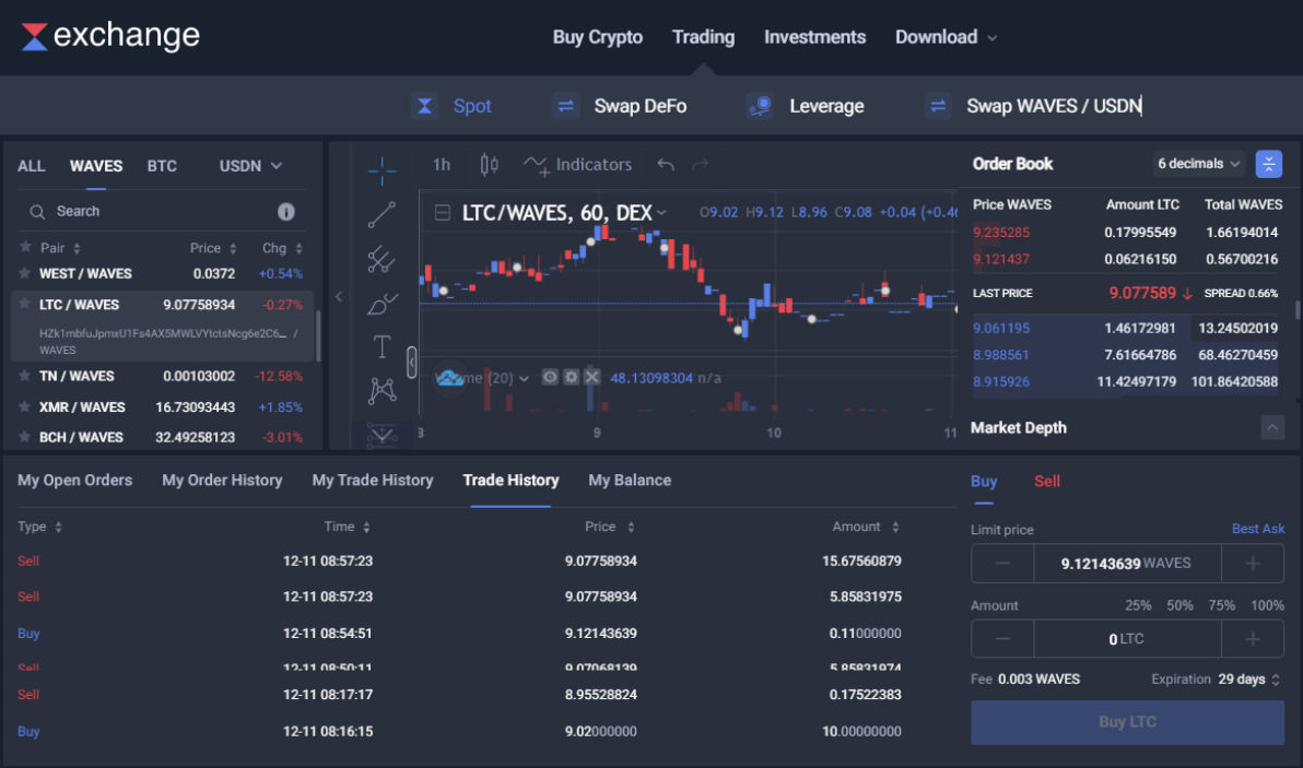 Screenshot di Waves Exchange