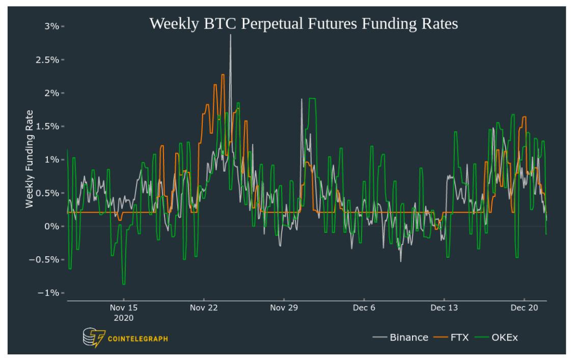 Kemerleri bağlayın: Bu 4 temel Bitcoin metriği traderların tavırlarını belirledi 14