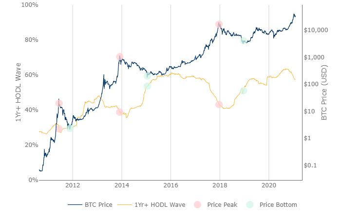 BTC billionaire Tim Draper to Elon Musk: I'd buy the Tesla Cybertruck with Bitcoin