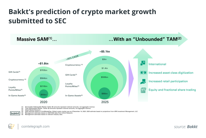 į viršų cryptocurrency biržos 2021