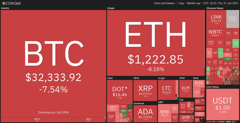 kereskedelem ethereum bitcoin)