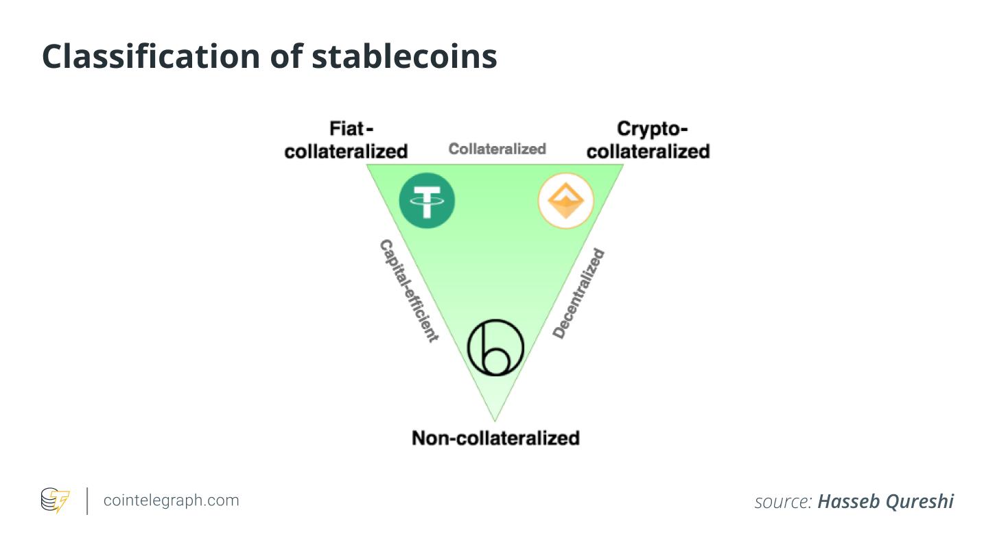 All risk, no gain? The vague definition of stablecoins is causing problems