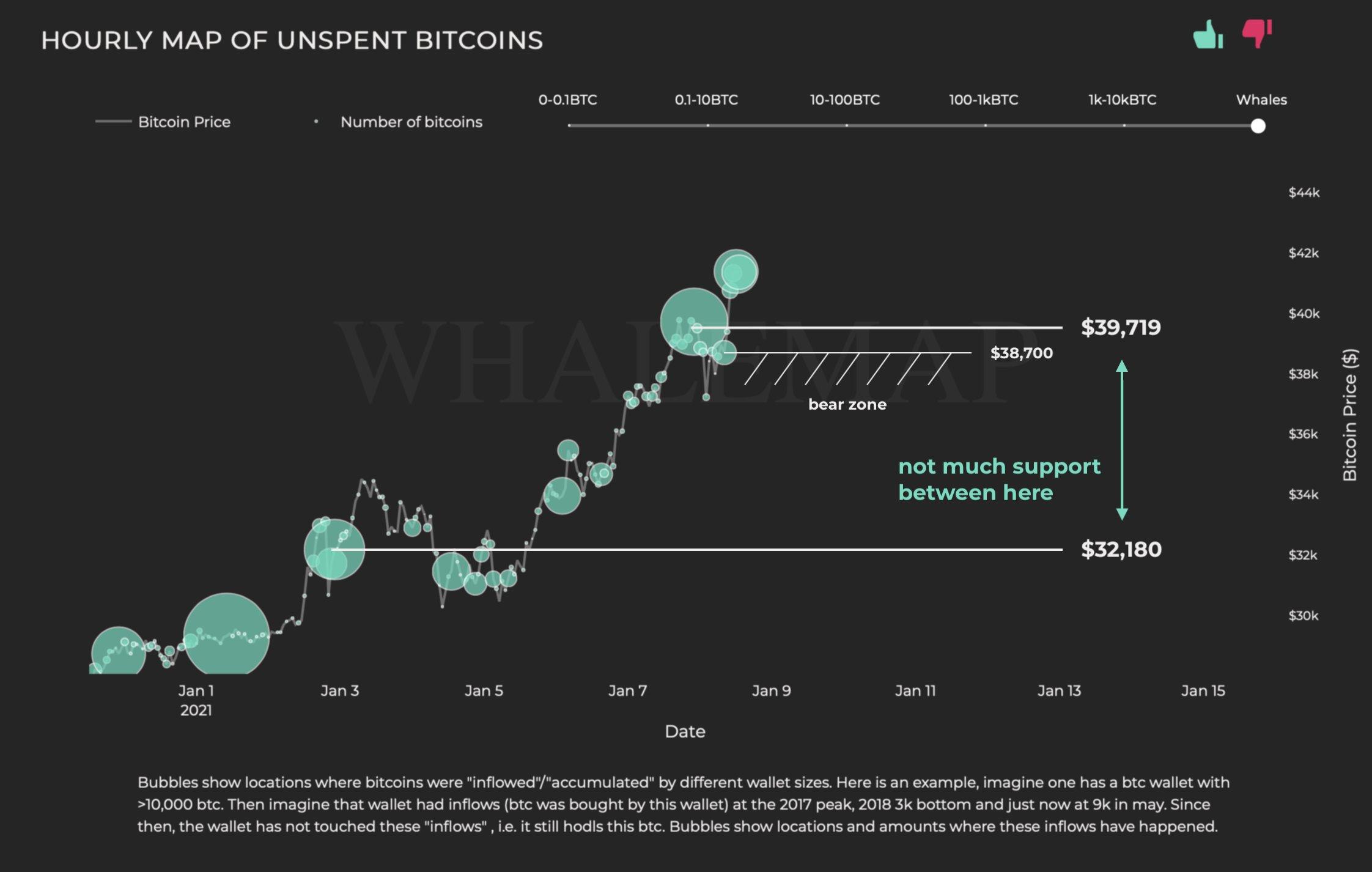 Gregório Duvivier își bate joc de Bitcoin pe Folha! - Criptoeconomie