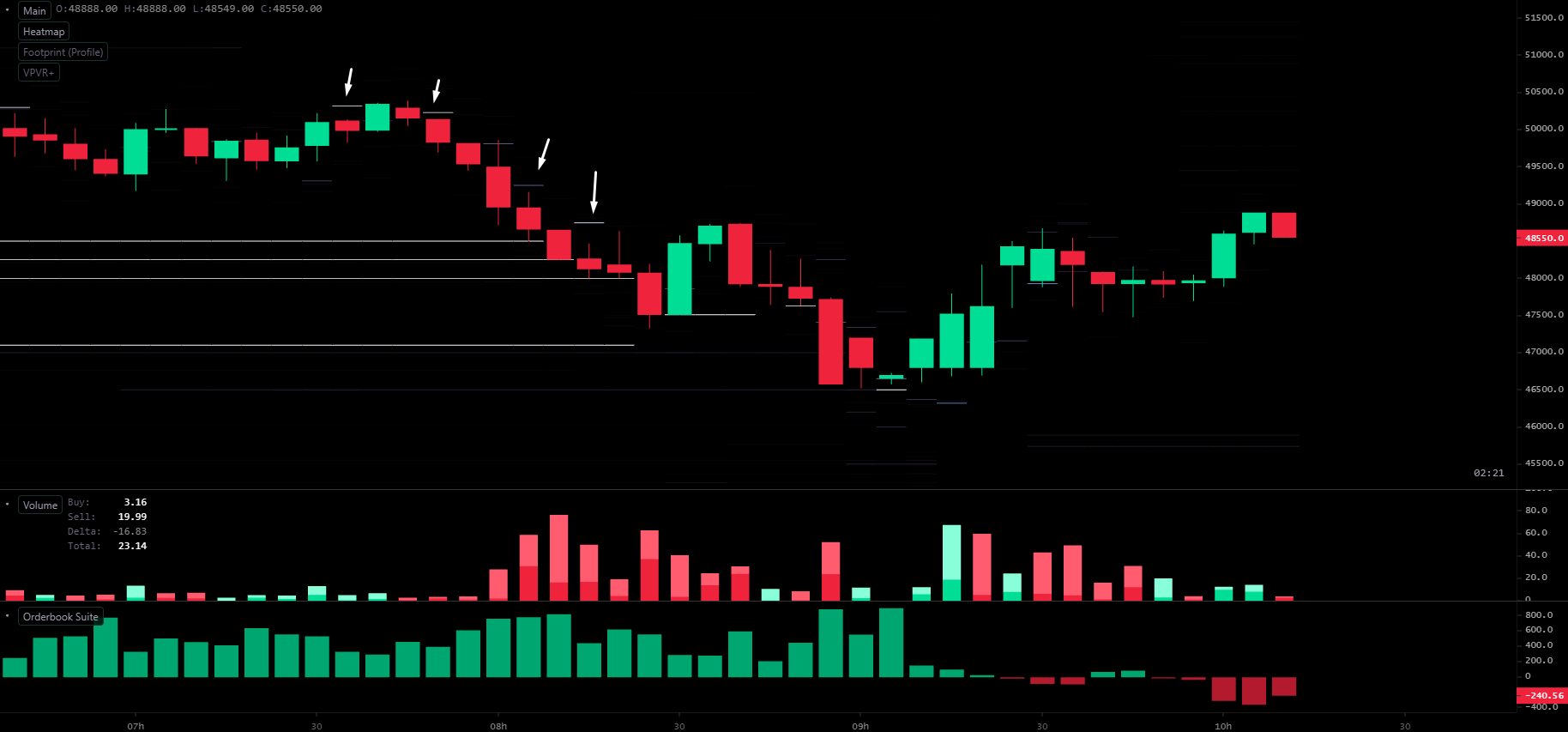 $5.64 billion liquidated in 24 hours as Bitcoin extends losses — Is a relief rally near?