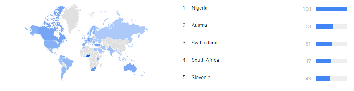 """Regional search traffic for """"Bitcoin"""": Google Trends"""