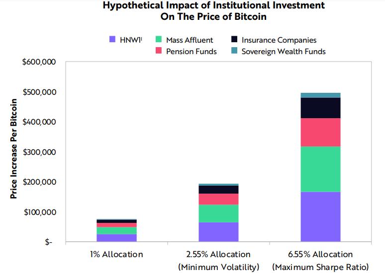 Bitcoin e consumo di energia: come possiamo migliorare le cose? - Economy