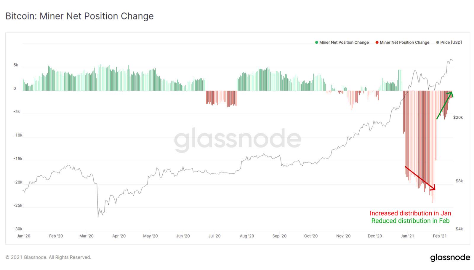 """bitcoin madenci Bitcoin: """"Tek rakibim Amerikan Hava Yolları!"""""""