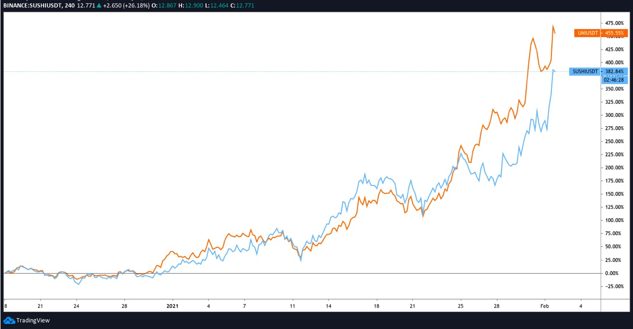 Bitcoin price is sideways, silver hits a 7-year high and XRP's rally pops