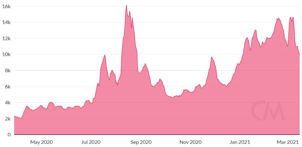 """个关键环节价格指标信号环节正在积聚力量"""""""