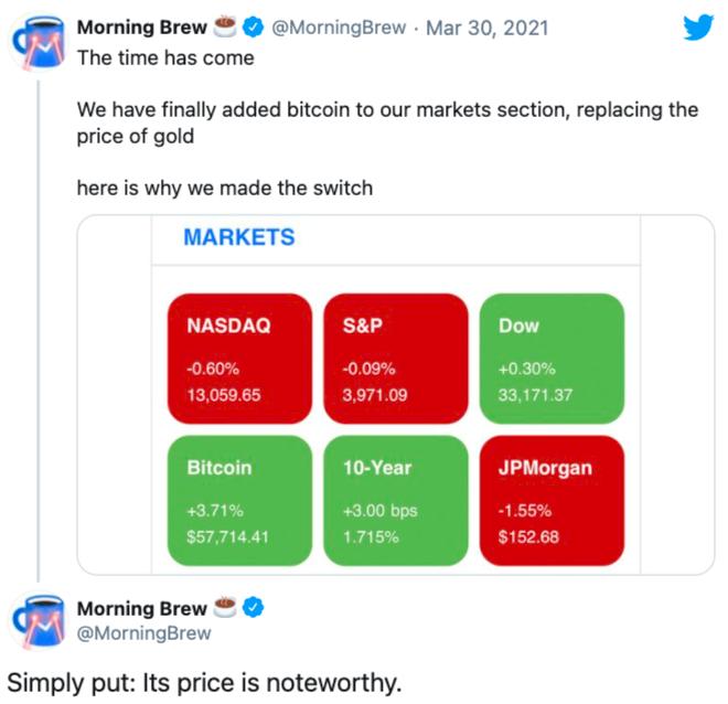 mercato dei futures per bitcoin