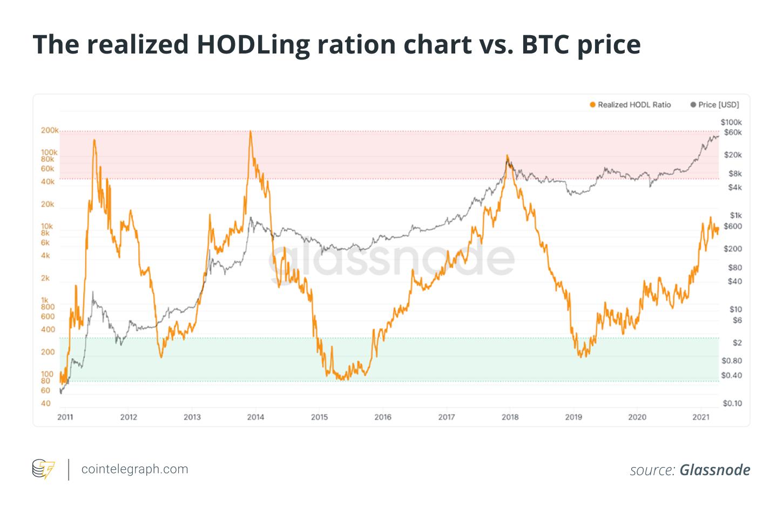 Bear, bull o qualcosa di completamente diverso? Esperti crypto commentano la recente volatilità