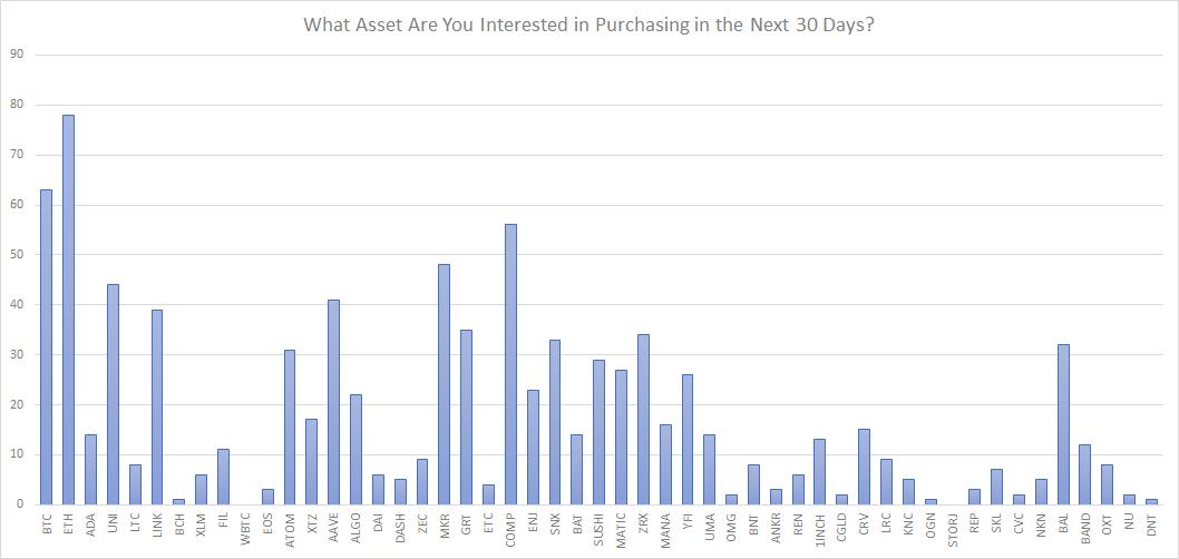 均衡器(BAL)价格飙升至历史新高:是什么推动了反弹?