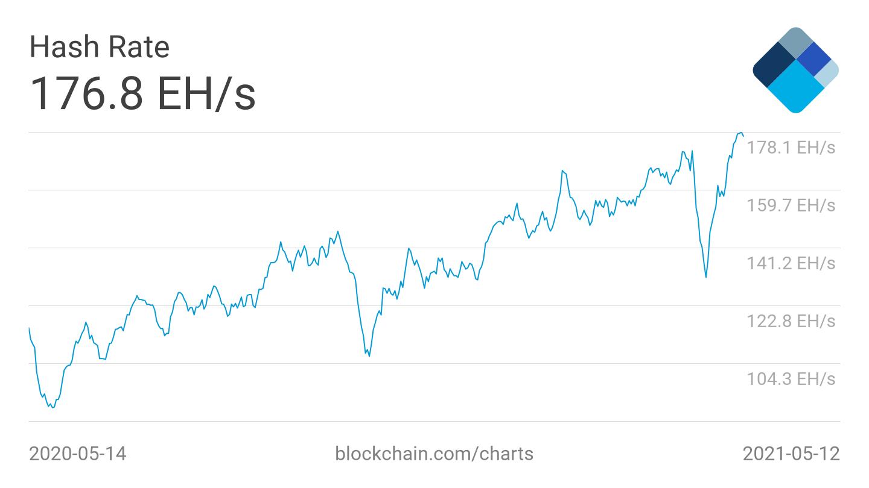 come inviare denaro da bitcoin a paypal fare soldi sul web