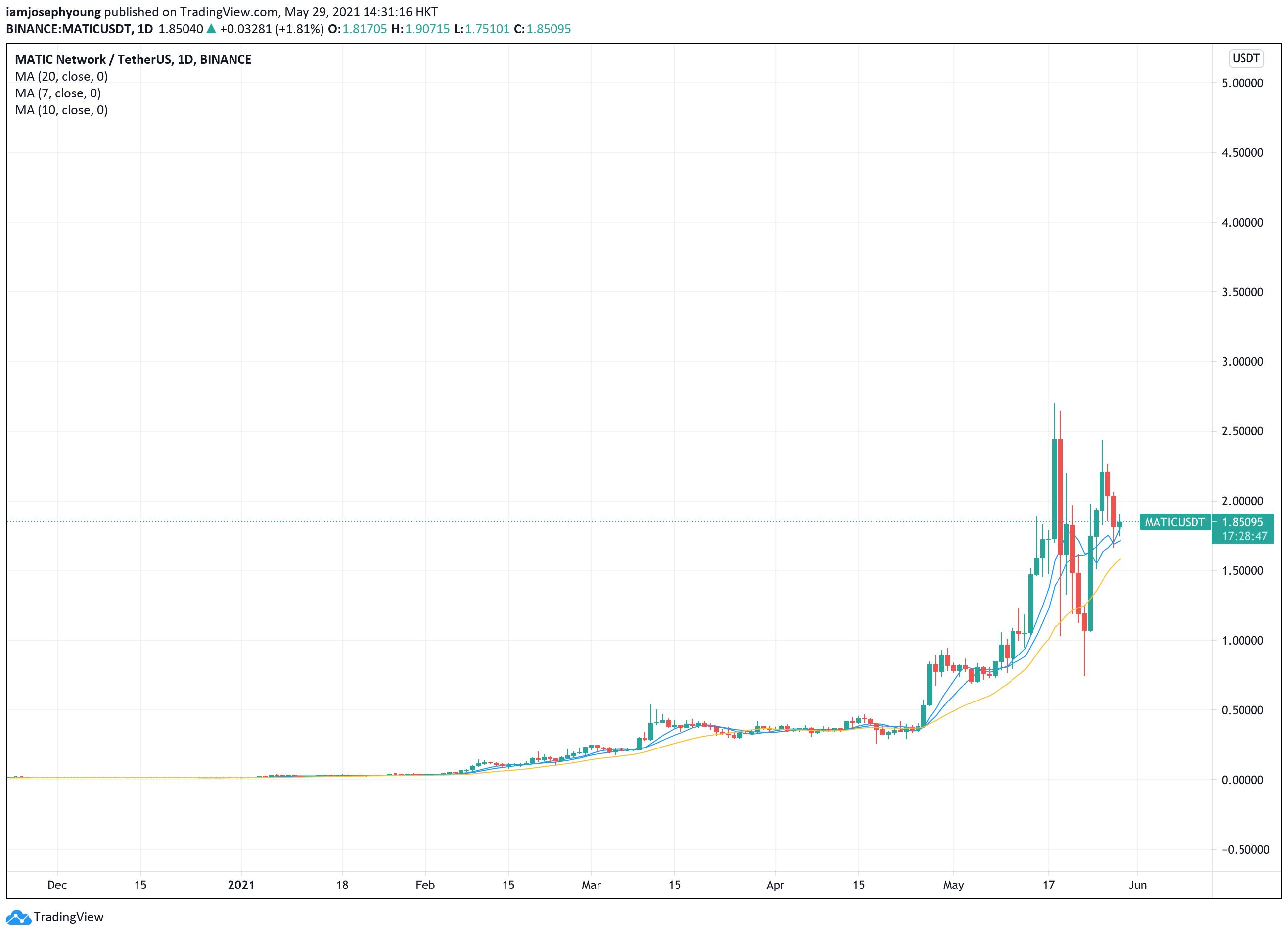 moonpay paypal bitcoin bandit