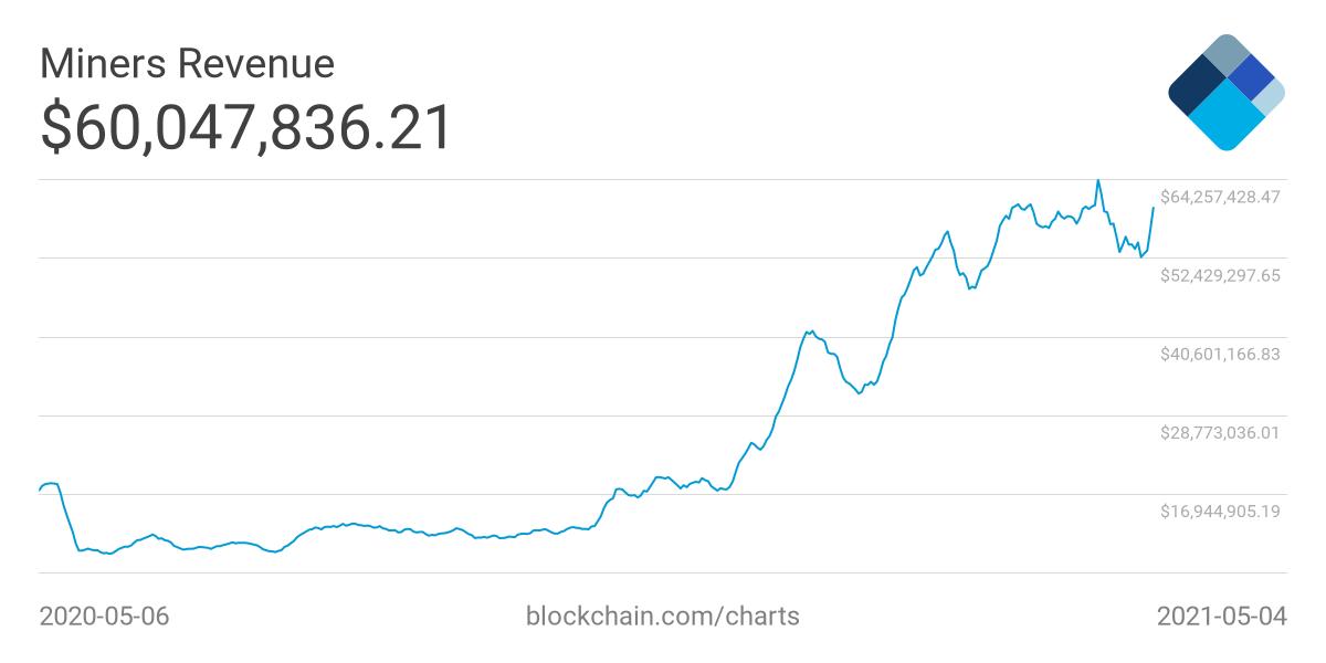 bitcoin minier de cărbune