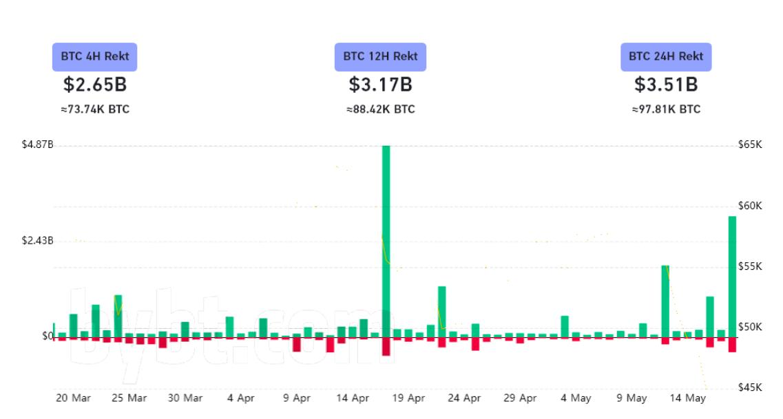 source bitcoin mercato)