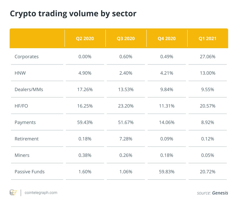 profitul bitcoin se dovedește