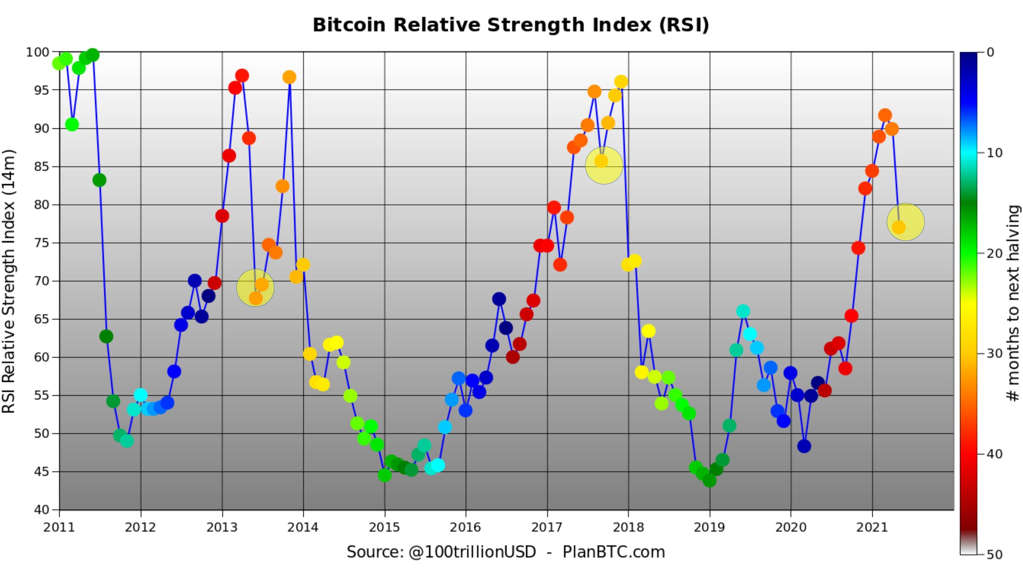 Cardano smashes $2 resistance as bullish signals enter for Bitcoin price