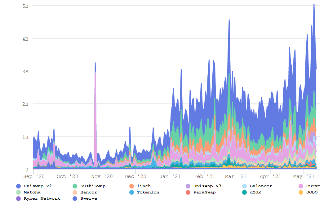 Ethereum bulls maintain control ahead of Friday's 0M ETH options expiry