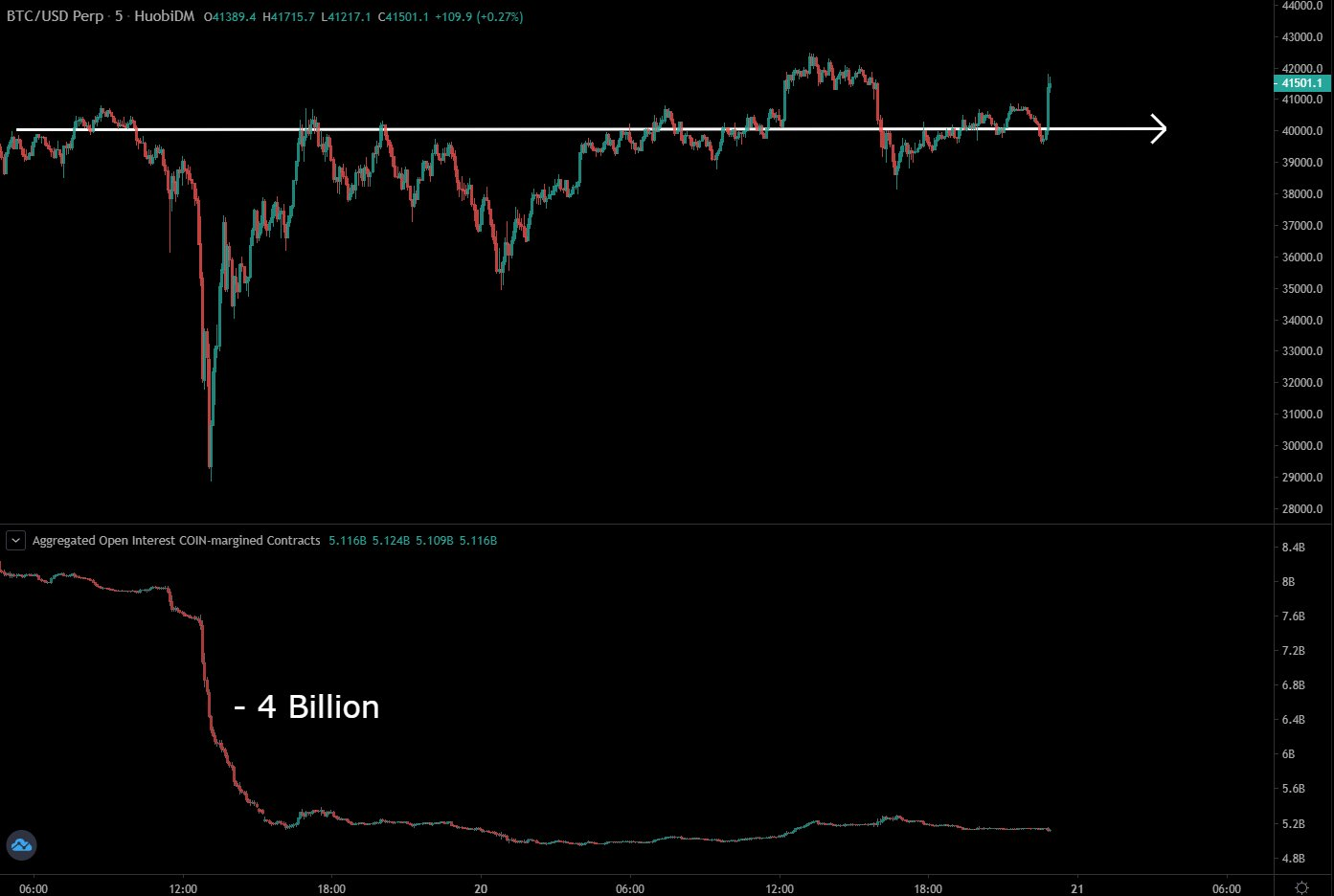 cme bitcoin market maker