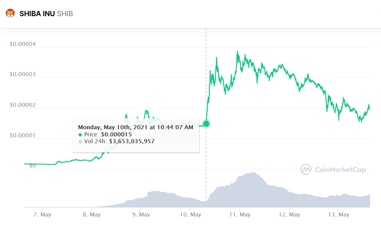 5 crypto stories that didn't need Musk's Twitter antics to move markets