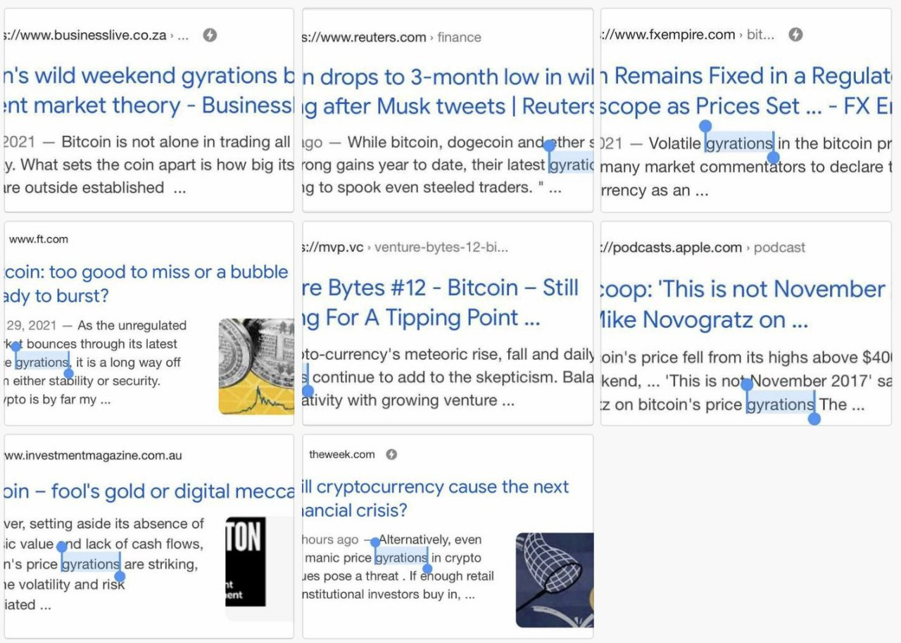 """Menzioni di """"gyrations"""" del prezzo di Bitcoin nei media mainstream"""