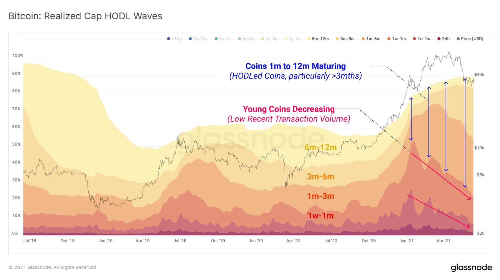 pirkite bitcoin per banko pavedimu