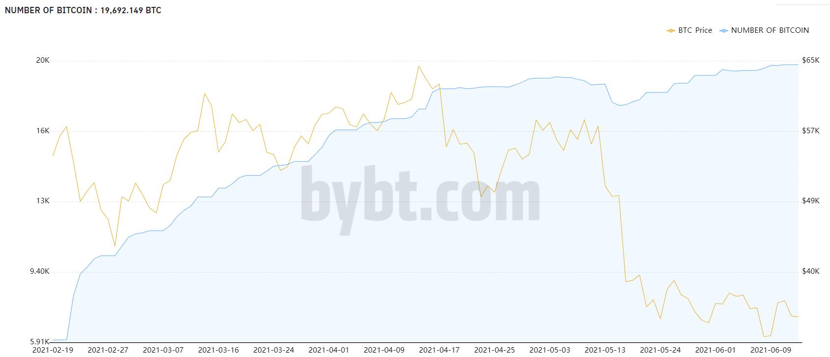 Bitcoin maišytuvų viršus: Įdomios straipsniai