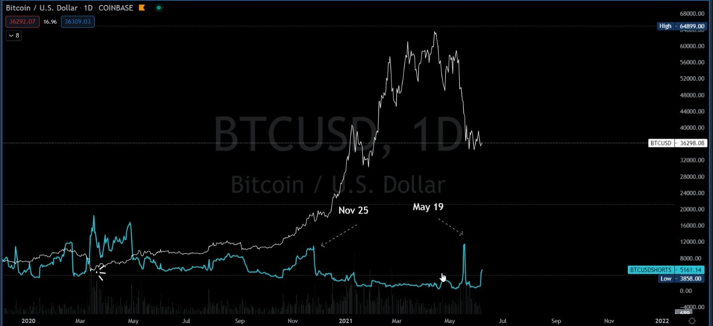 bitcoin classic kaina