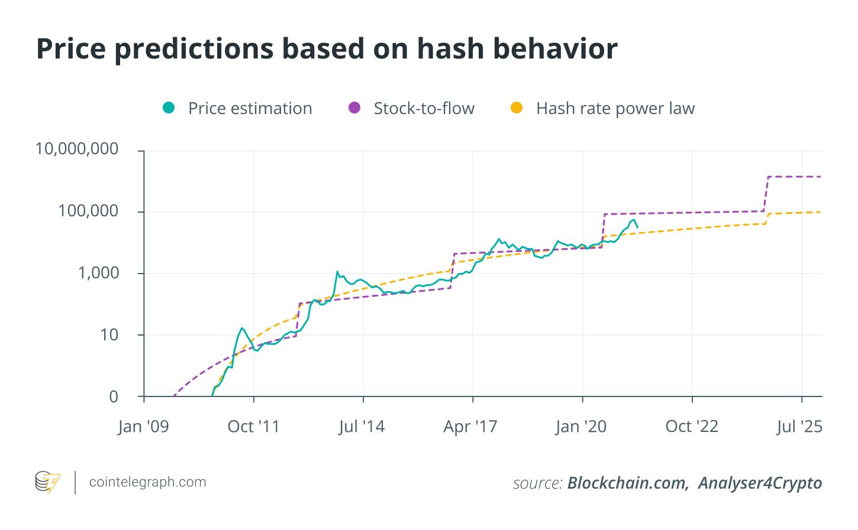 top bitcoin traders australia a bitcoin jó