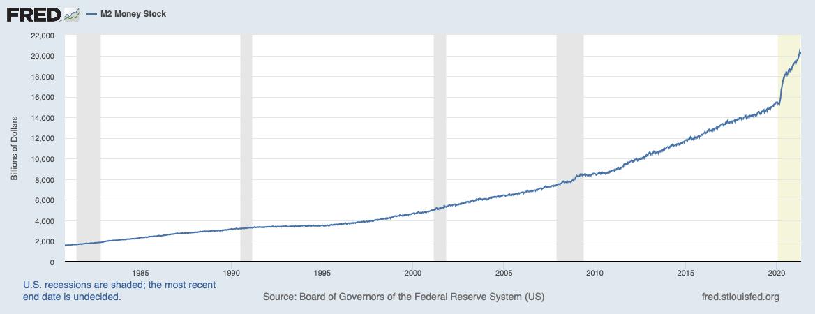Recessioni negli USA in grigio, la data di conclusione della più recente non è ancora definita