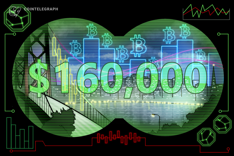 bitcoin piaci index)