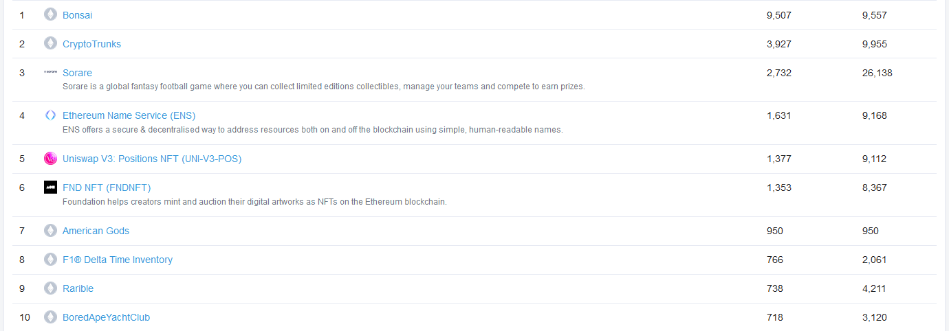 Trace your CryptoPunk's history with Etherscan's new NFT toolkit