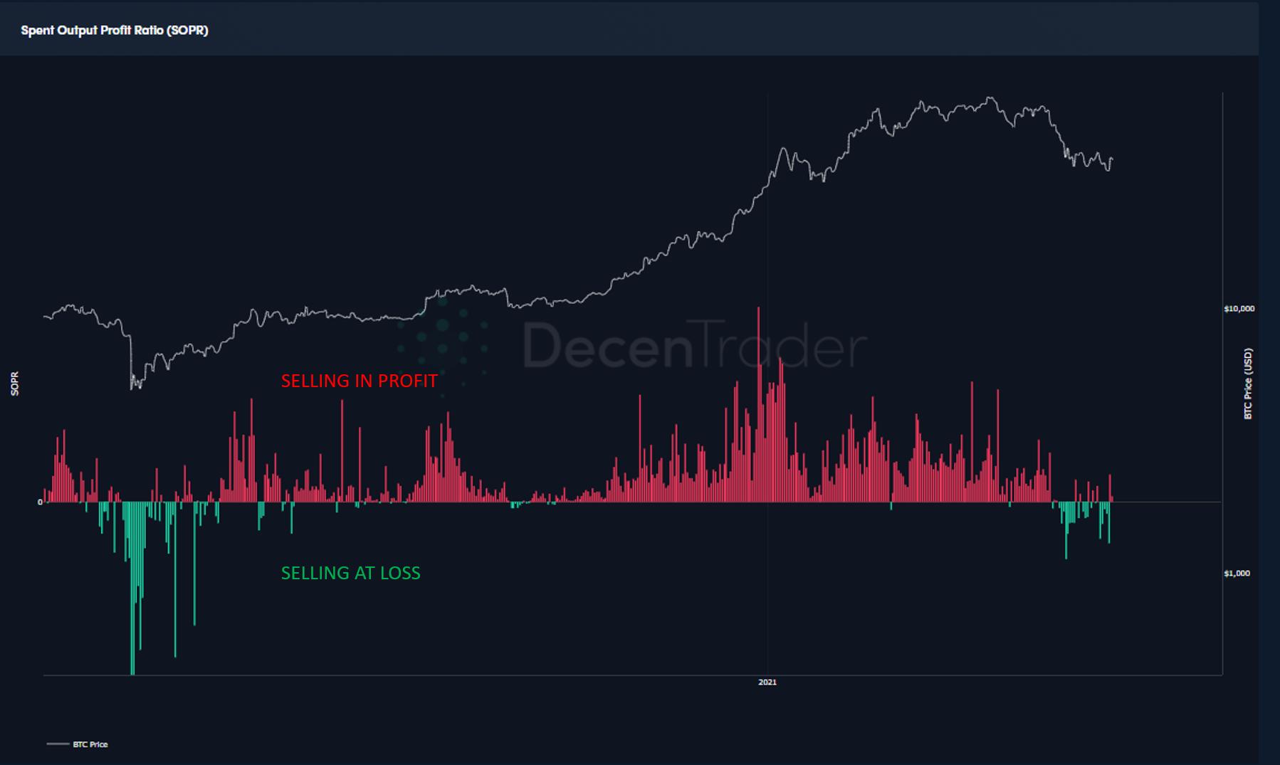bitcoin profit radi li može li smsf ulagati u kriptovalutu